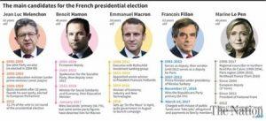 برگزاری جنجالیترین انتخابات فرانسه در میان تدابیر شدید امنیتی
