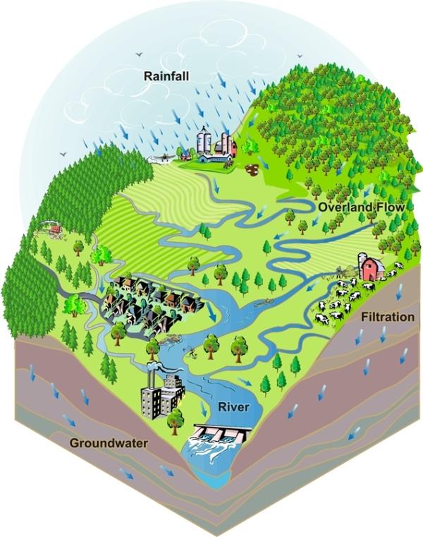 ۱۵۰میلیارد ریال به اجرای طرح های آبخیزداری گیلان اختصاص یافت